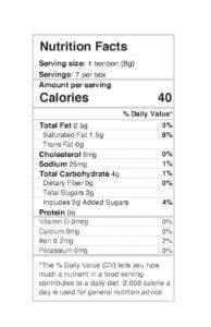 Bonbon Nutritional Facts